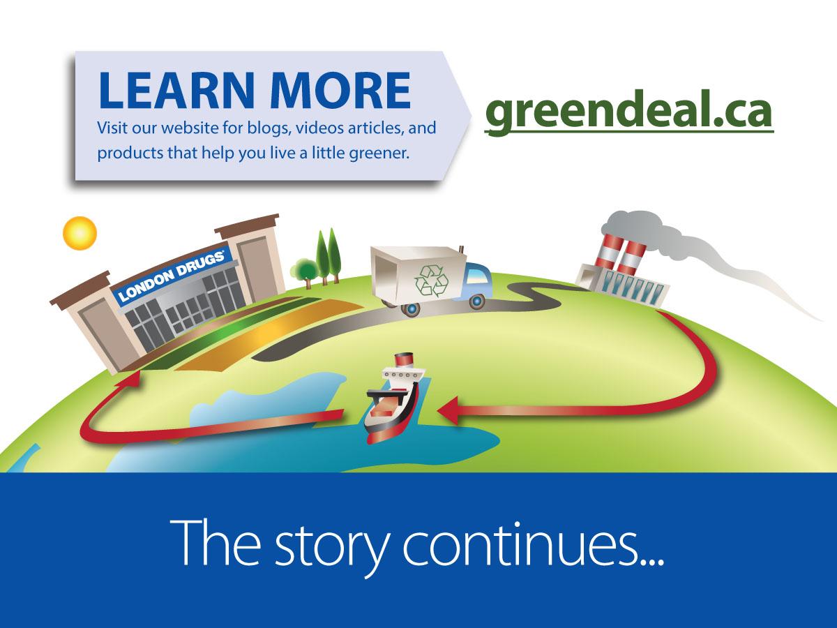 Infographic illustration sustainability